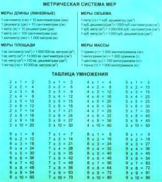 Скачать Таблицу Умножения - jumbocloud